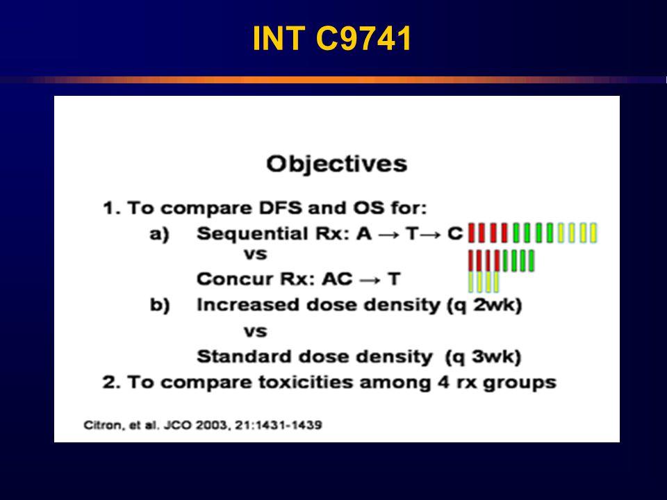 INT C9741