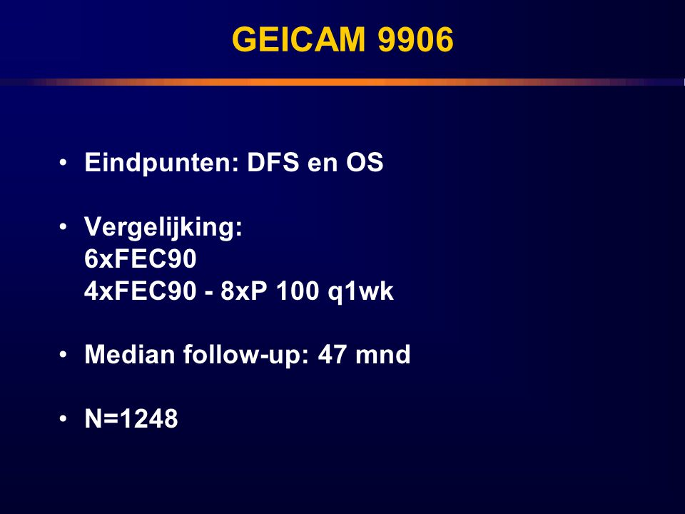 GEICAM 9906 Eindpunten: DFS en OS Vergelijking: 6xFEC90 4xFEC90 - 8xP 100 q1wk Median follow-up: 47 mnd N=1248