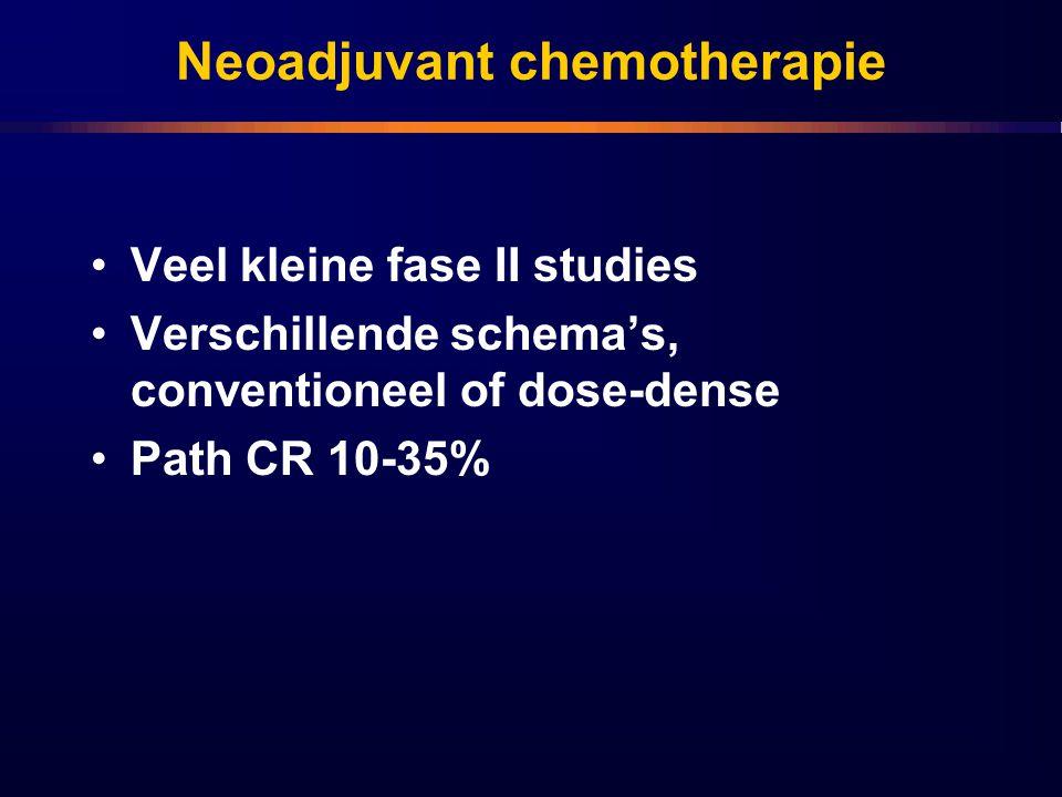 Neoadjuvant chemotherapie Veel kleine fase II studies Verschillende schema's, conventioneel of dose-dense Path CR 10-35%