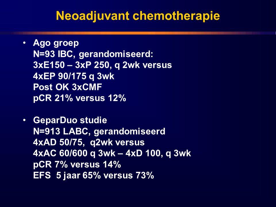 Neoadjuvant chemotherapie Ago groep N=93 IBC, gerandomiseerd: 3xE150 – 3xP 250, q 2wk versus 4xEP 90/175 q 3wk Post OK 3xCMF pCR 21% versus 12% GeparDuo studie N=913 LABC, gerandomiseerd 4xAD 50/75, q2wk versus 4xAC 60/600 q 3wk – 4xD 100, q 3wk pCR 7% versus 14% EFS 5 jaar 65% versus 73%