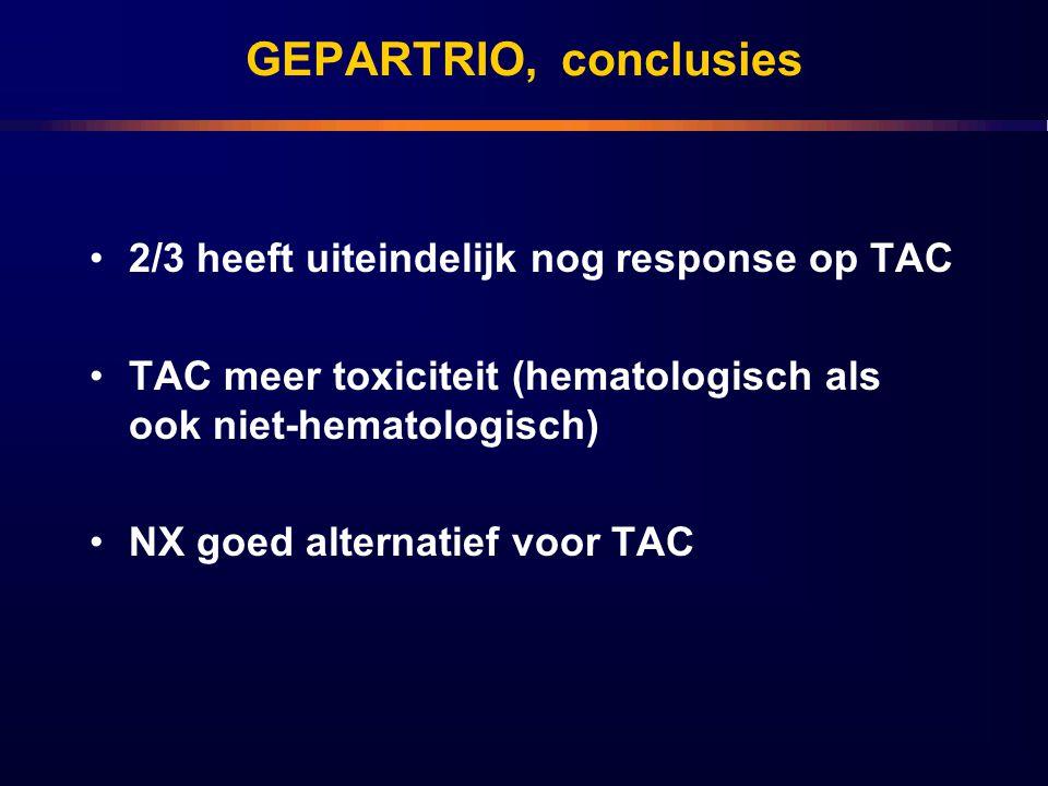 GEPARTRIO, conclusies 2/3 heeft uiteindelijk nog response op TAC TAC meer toxiciteit (hematologisch als ook niet-hematologisch) NX goed alternatief vo