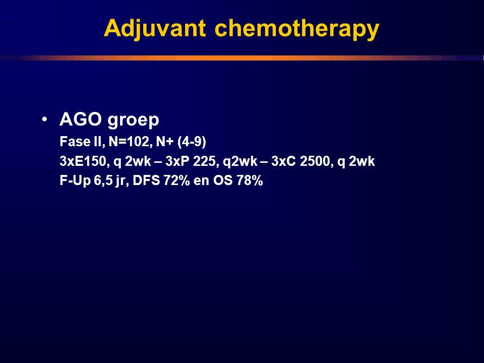 Adjuvant chemotherapy AGO groep Fase II, N=102, N+ (4-9) 3xE150, q 2wk – 3xP 225, q2wk – 3xC 2500, q 2wk F-Up 6,5 jr, DFS 72% en OS 78%