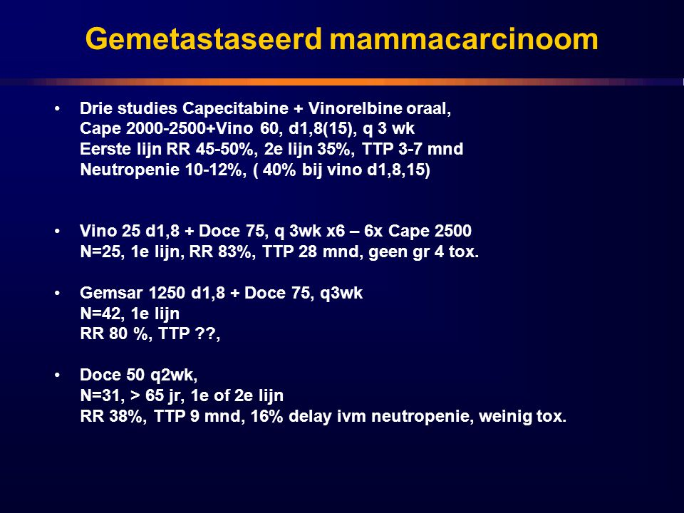 Gemetastaseerd mammacarcinoom Drie studies Capecitabine + Vinorelbine oraal, Cape 2000-2500+Vino 60, d1,8(15), q 3 wk Eerste lijn RR 45-50%, 2e lijn 3
