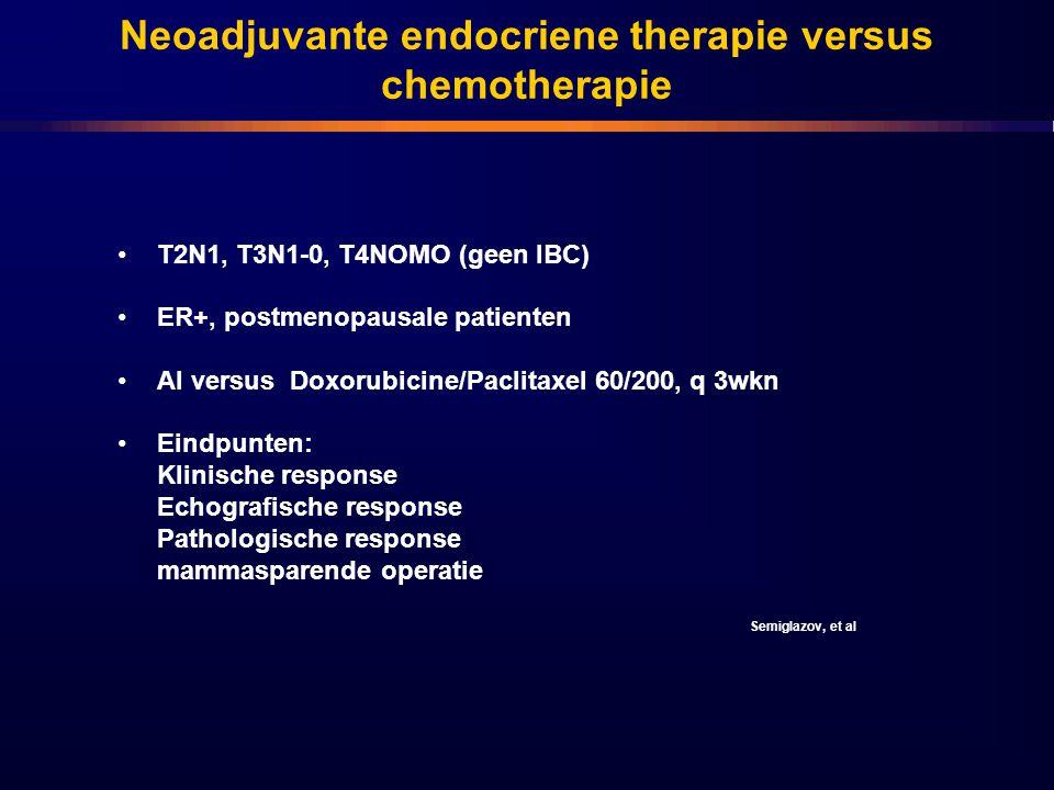 Neoadjuvante endocriene therapie versus chemotherapie T2N1, T3N1-0, T4NOMO (geen IBC) ER+, postmenopausale patienten AI versus Doxorubicine/Paclitaxel