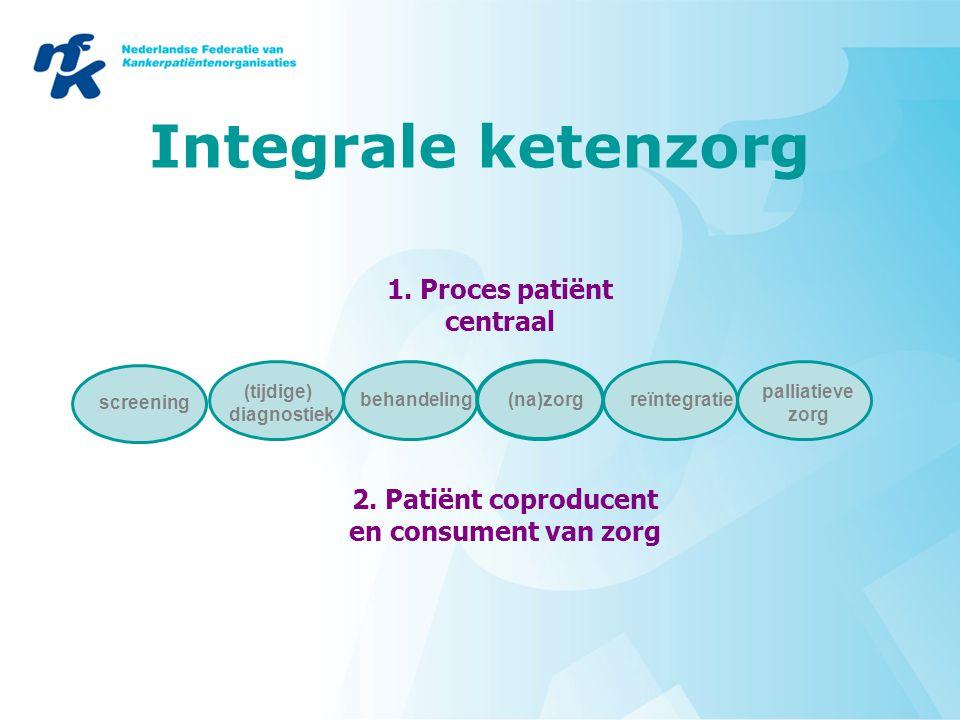 Integrale ketenzorg (tijdige) diagnostiek behandeling(na)zorgreïntegratie palliatieve zorg screening 1. Proces patiënt centraal 2. Patiënt coproducent