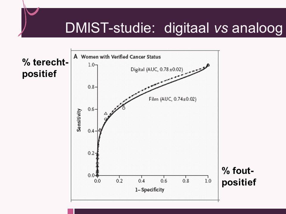 % terecht- positief DMIST-studie: digitaal vs analoog % fout- positief