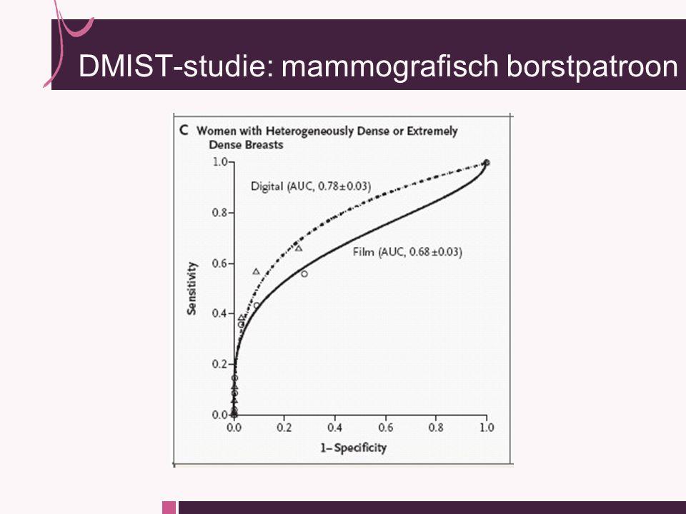 DMIST-studie: mammografisch borstpatroon