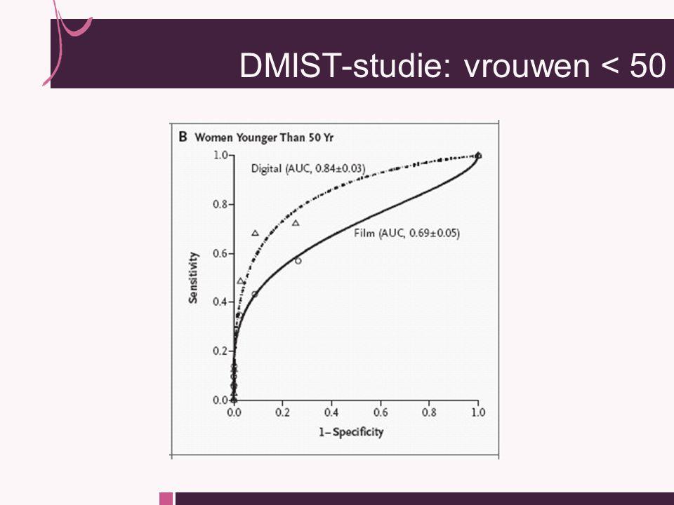 DMIST-studie: vrouwen < 50
