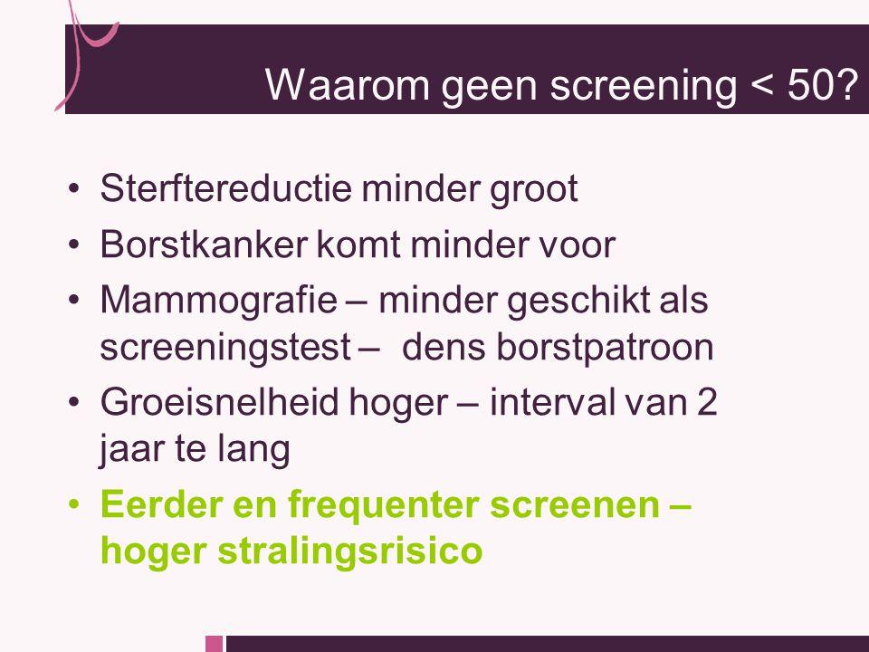 Sterftereductie minder groot Borstkanker komt minder voor Mammografie – minder geschikt als screeningstest – dens borstpatroon Groeisnelheid hoger – interval van 2 jaar te lang Eerder en frequenter screenen – hoger stralingsrisico Waarom geen screening < 50?