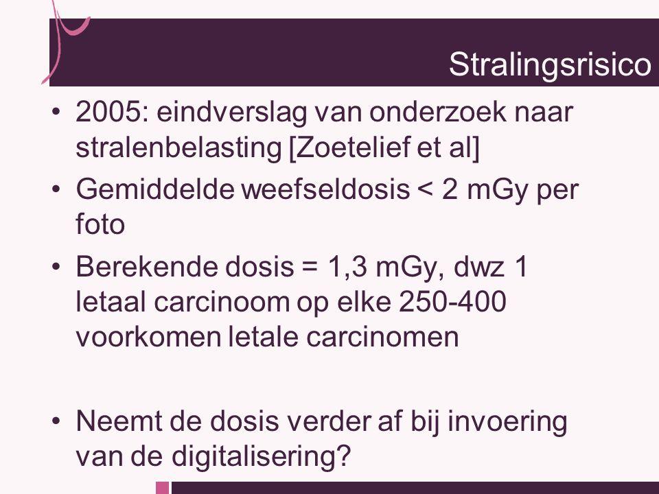 2005: eindverslag van onderzoek naar stralenbelasting [Zoetelief et al] Gemiddelde weefseldosis < 2 mGy per foto Berekende dosis = 1,3 mGy, dwz 1 letaal carcinoom op elke 250-400 voorkomen letale carcinomen Neemt de dosis verder af bij invoering van de digitalisering.