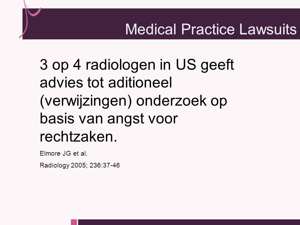 Medical Practice Lawsuits 3 op 4 radiologen in US geeft advies tot aditioneel (verwijzingen) onderzoek op basis van angst voor rechtzaken.