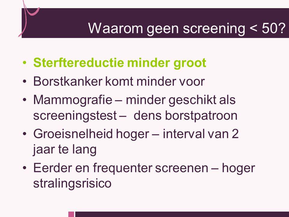 Sterftereductie minder groot Borstkanker komt minder voor Mammografie – minder geschikt als screeningstest – dens borstpatroon Groeisnelheid hoger – interval van 2 jaar te lang Eerder en frequenter screenen – hoger stralingsrisico