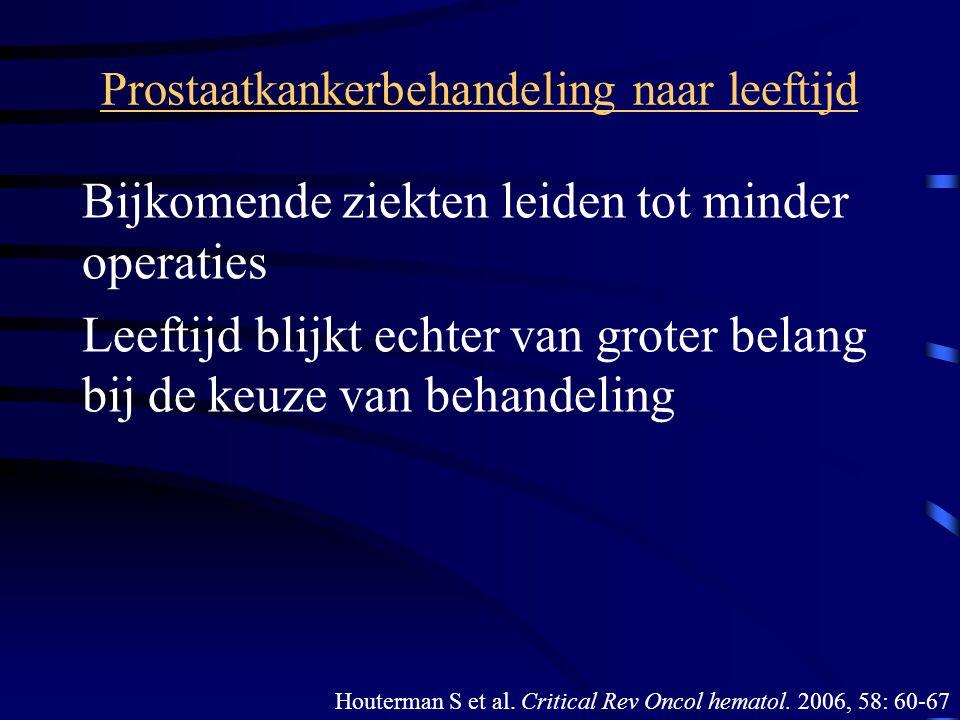 Prostaatkankerbehandeling naar leeftijd Bijkomende ziekten leiden tot minder operaties Leeftijd blijkt echter van groter belang bij de keuze van behandeling Houterman S et al.