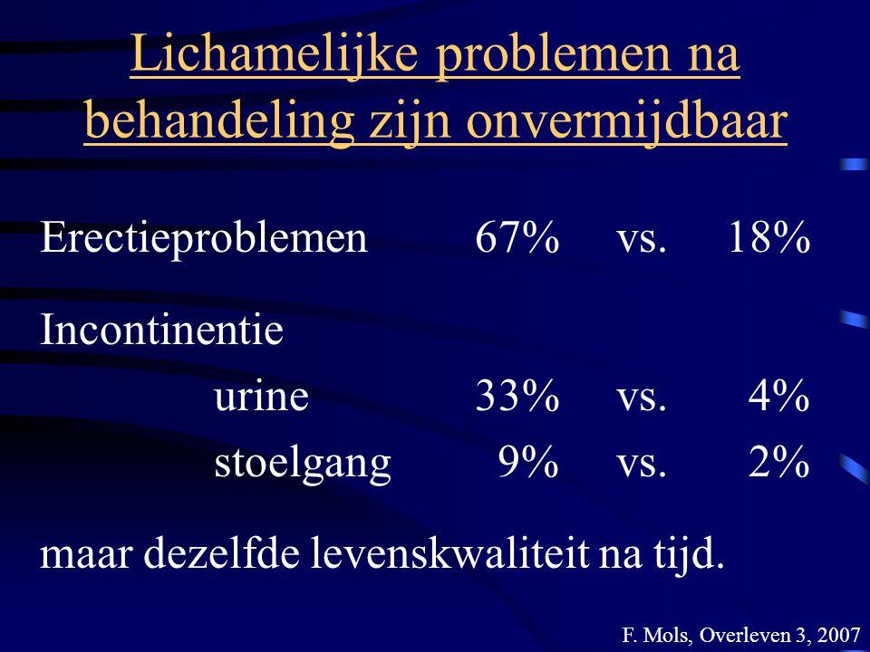 Lichamelijke problemen na behandeling zijn onvermijdbaar Erectieproblemen67% vs.