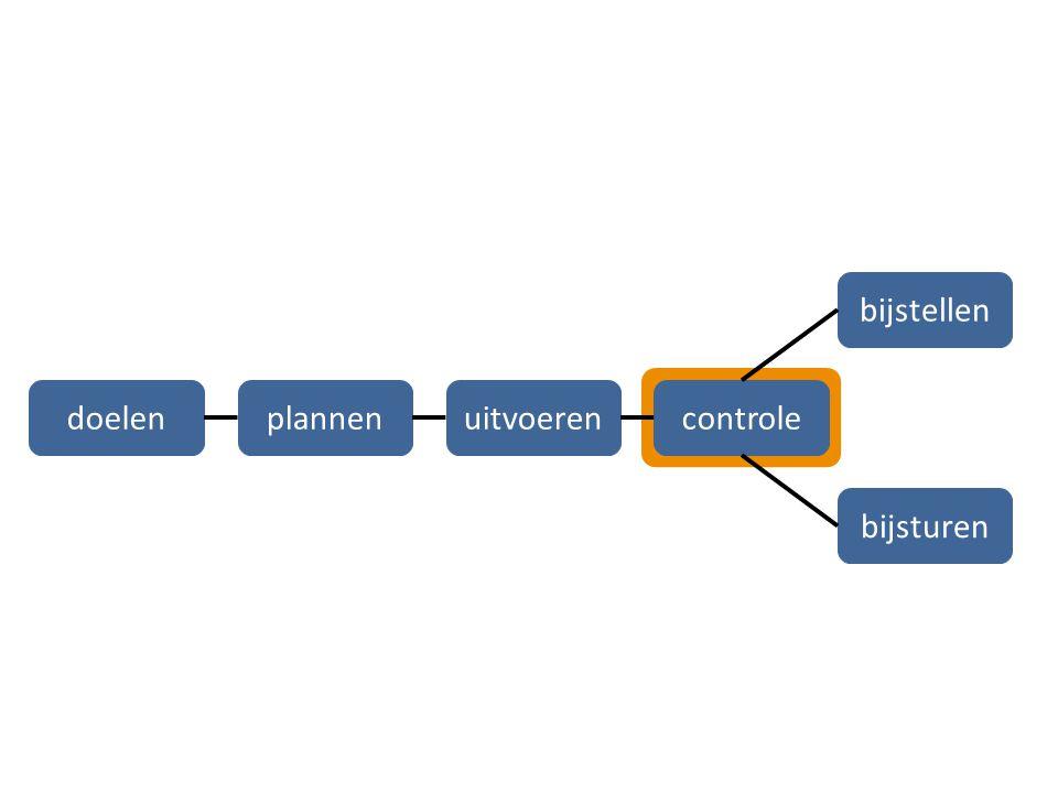 Voordelen controle –Controle maakt bijsturing mogelijk.