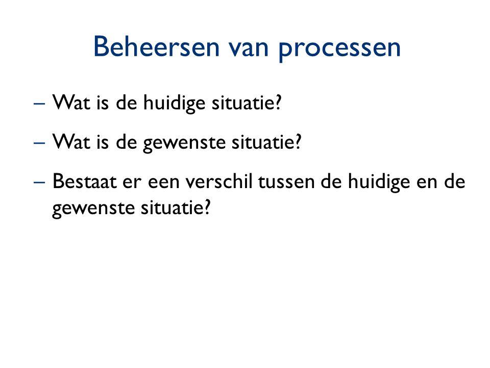 Beheersen van processen –Wat is de huidige situatie? –Wat is de gewenste situatie? –Bestaat er een verschil tussen de huidige en de gewenste situatie?