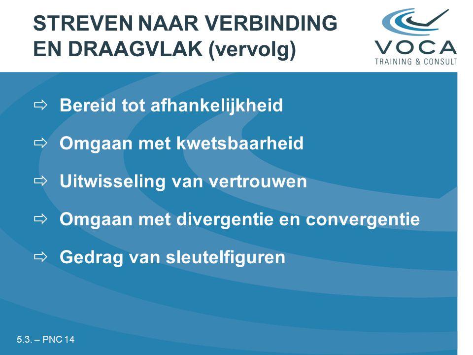 STREVEN NAAR VERBINDING EN DRAAGVLAK (vervolg)  Bereid tot afhankelijkheid  Omgaan met kwetsbaarheid  Uitwisseling van vertrouwen  Omgaan met divergentie en convergentie  Gedrag van sleutelfiguren 5.3.