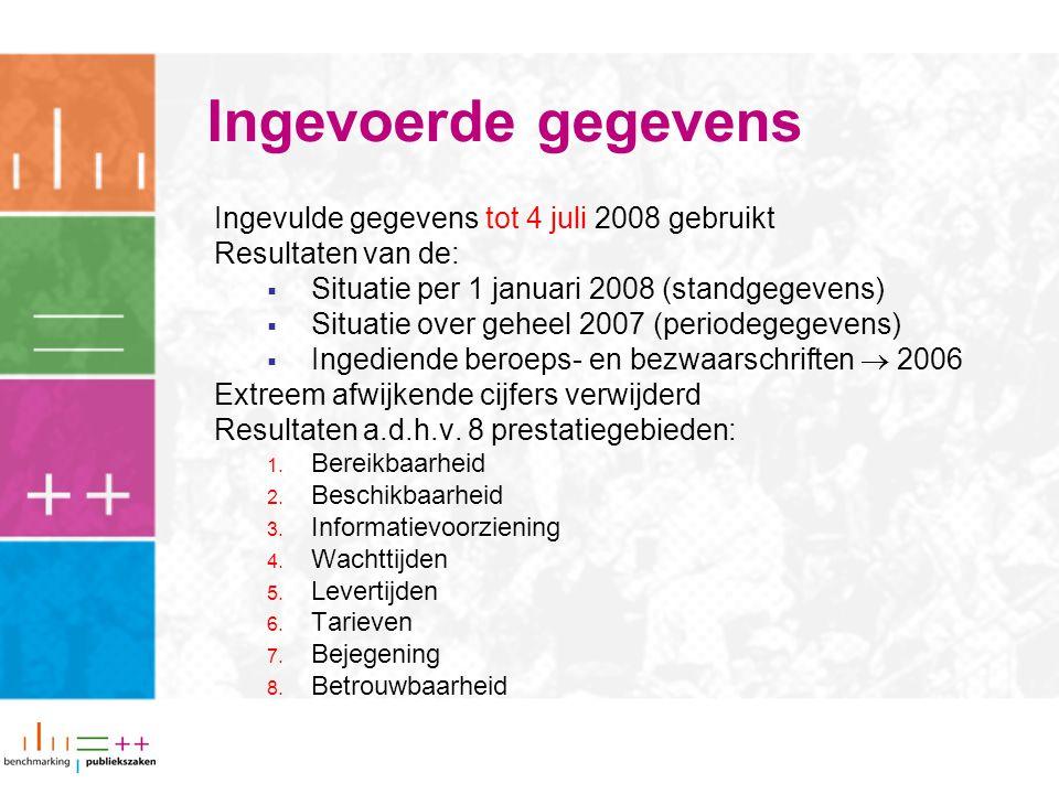 Ingevoerde gegevens Ingevulde gegevens tot 4 juli 2008 gebruikt Resultaten van de:  Situatie per 1 januari 2008 (standgegevens)  Situatie over gehee