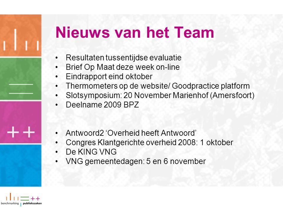 Nieuws van het Team Resultaten tussentijdse evaluatie Brief Op Maat deze week on-line Eindrapport eind oktober Thermometers op de website/ Goodpractic