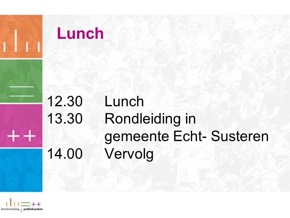 Lunch 12.30Lunch 13.30 Rondleiding in gemeente Echt- Susteren 14.00 Vervolg
