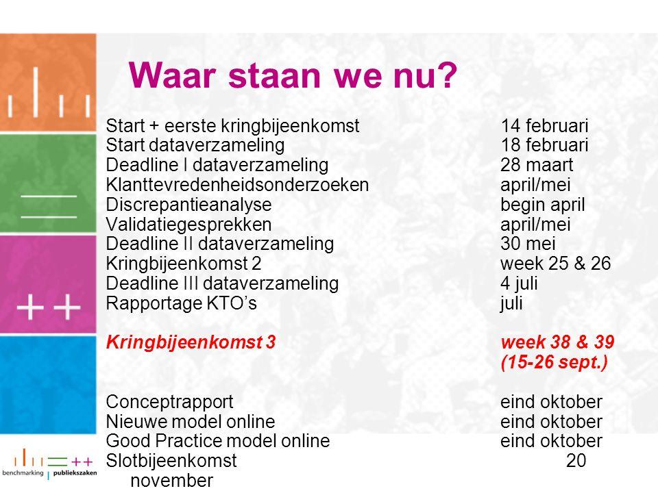 Waar staan we nu? Start + eerste kringbijeenkomst14 februari Start dataverzameling 18 februari Deadline I dataverzameling28 maart Klanttevredenheidson