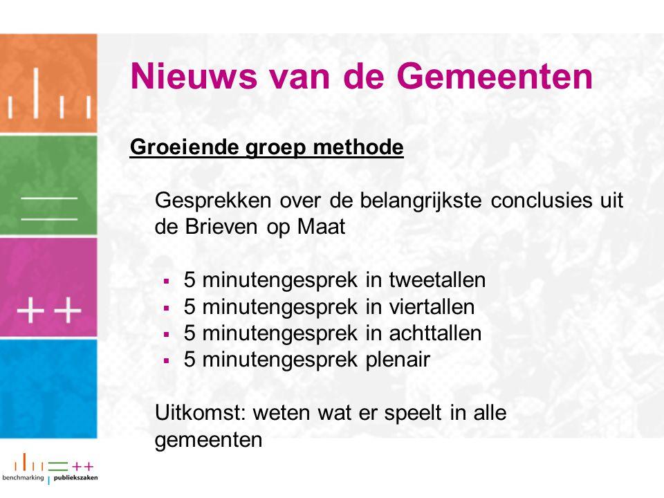 Nieuws van de Gemeenten Groeiende groep methode Gesprekken over de belangrijkste conclusies uit de Brieven op Maat  5 minutengesprek in tweetallen 