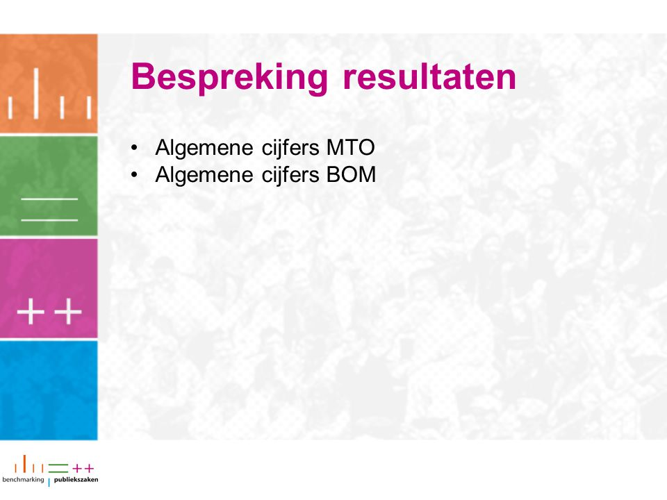 Afsluiting Rondvraag & evaluatie 20 november slotbijeenkomst: Amersfoort.