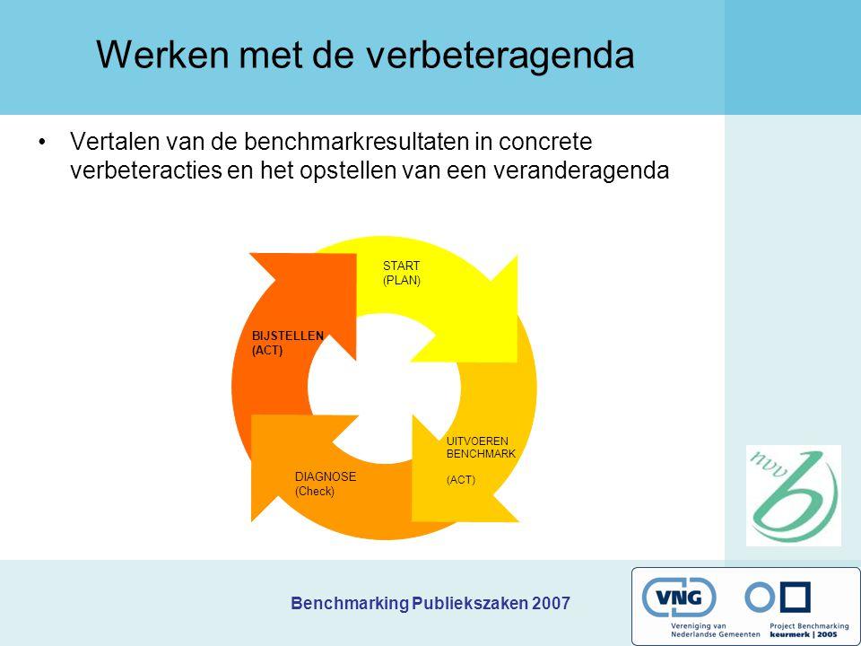 Benchmarking Publiekszaken 2007 Meer Weten over.. --TRI*M algemeen.
