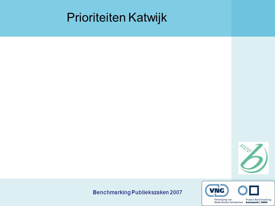 Benchmarking Publiekszaken 2007 Kernindicatoren Katwijk Bereikbaarheid balie Aantal openingsuren balie60,036,034,9 Oordeel openingstijden 7,57,47,4 Wachttijd balie (< 15 min.)68,0%86,8%86,2% Oordeel wachttijd 7,57,57,7 Bereikbaarheid telefoon Telef.