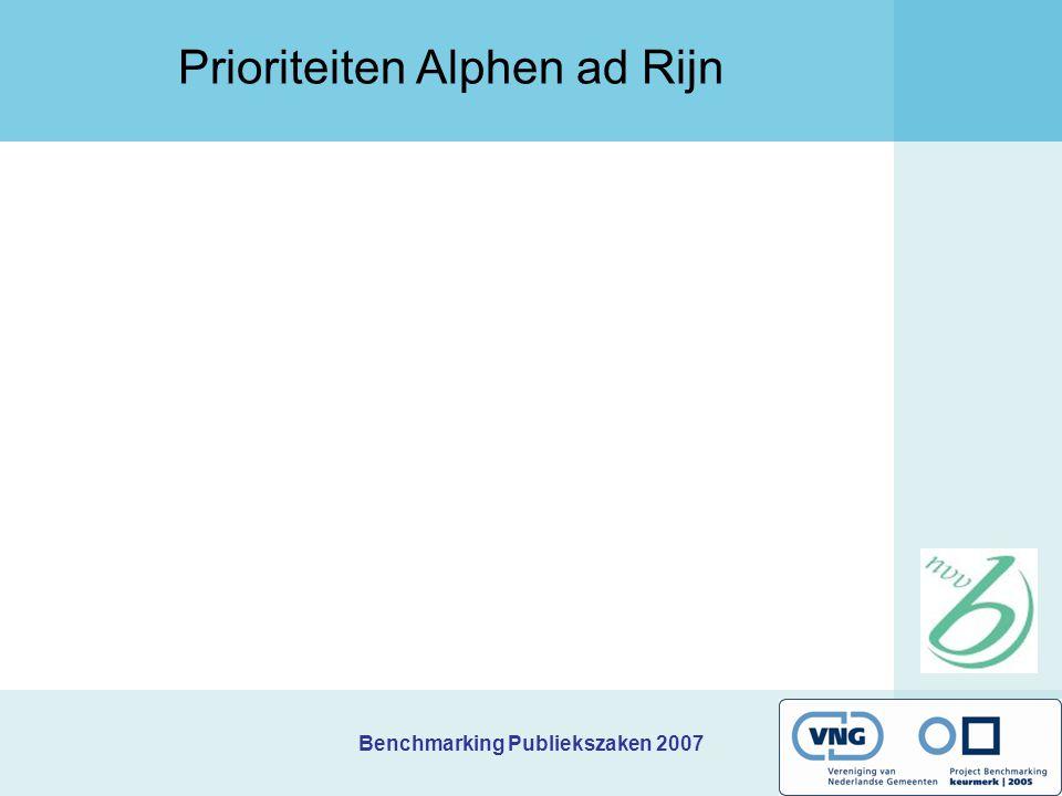 Benchmarking Publiekszaken 2007 Kernindicatoren Alphen ad Rijn Bereikbaarheid balie Aantal openingsuren balie44,036,834,9 Oordeel openingstijden balie8,07,47,4 Bereikbaarheid telefoon Aantal telefonische openingsuren40,047,950,3 Telef.
