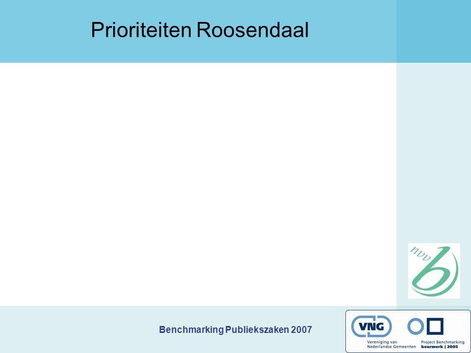 Benchmarking Publiekszaken 2007 Kernindicatoren Roosendaal Bereikbaarheid balie Aantal openingsuren balie33,037,334,9 Oordeel openingstijden balie6,97,47,4 Gereal.