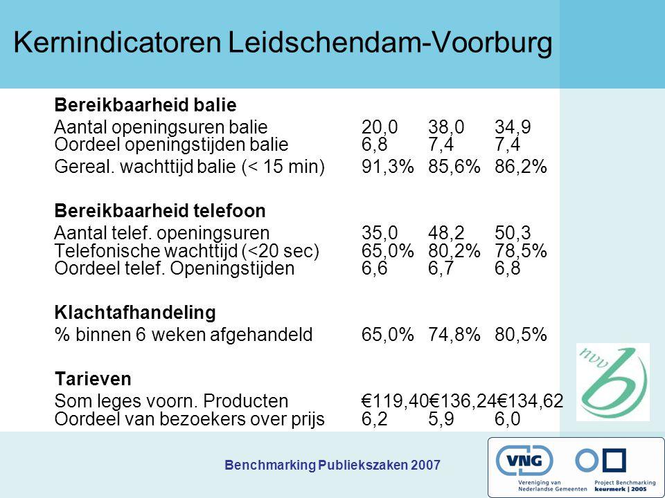 Benchmarking Publiekszaken 2007 Prioriteiten Roosendaal