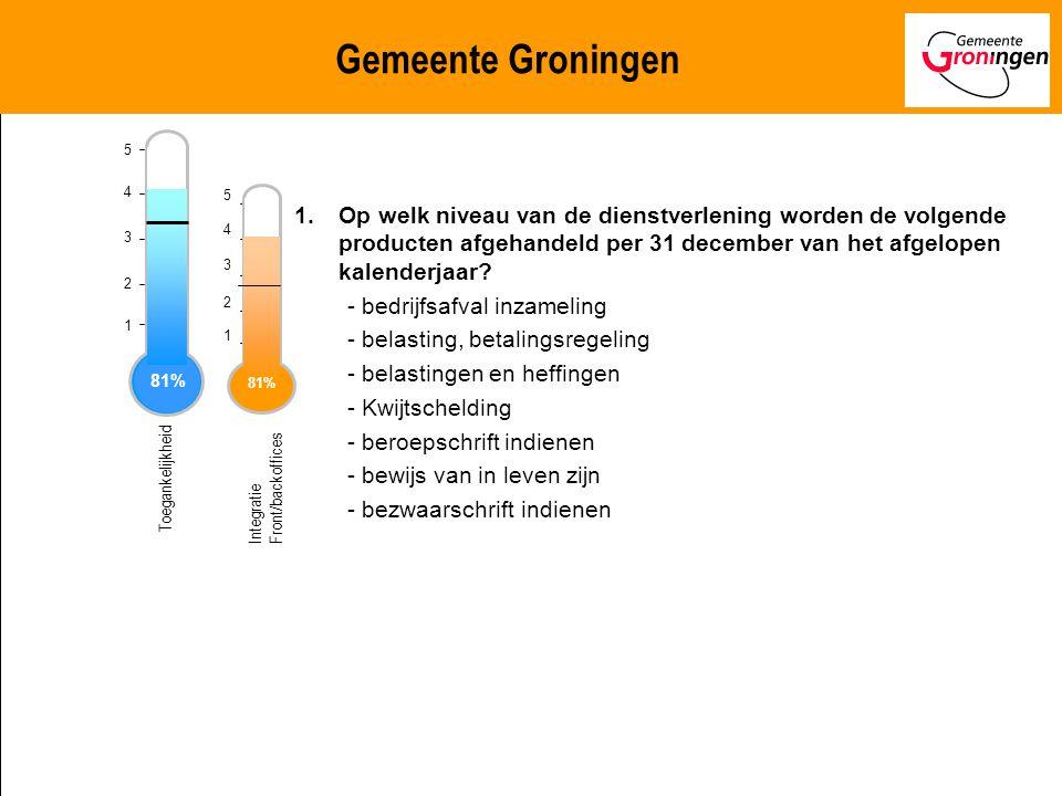 Benchmarking Publiekszaken 2007 1 2 3 4 5 Toegankelijkheid 81% 1 2 3 4 5 Integratie Front/backoffices 81% 1 2 3 4 5 1 2 3 4 5 Elektronische dienstverlening 81% 1 2 3 4 5 Gepersonaliseerde dienstverlening 81% Gemeente Groningen Een loket (telefoon Best practices Documenten
