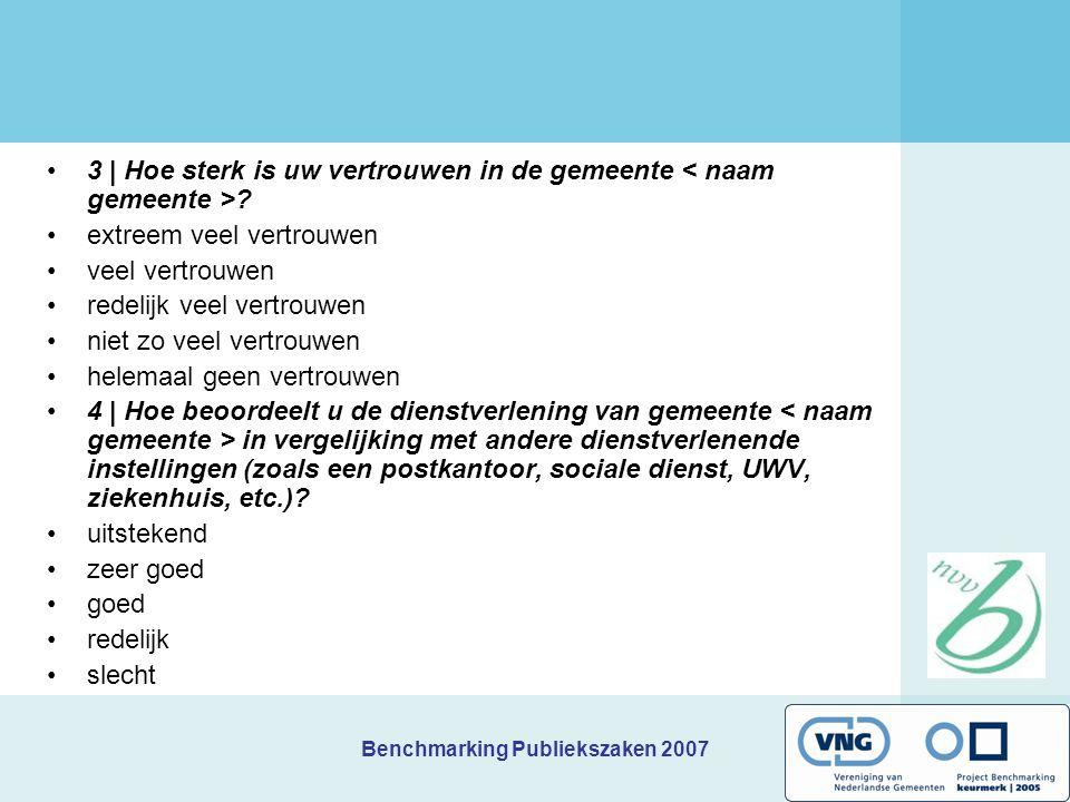Benchmarking Publiekszaken 2007 Kernindicatoren Leidschendam-Voorburg Bereikbaarheid balie Aantal openingsuren balie20,038,034,9 Oordeel openingstijden balie6,87,47,4 Gereal.