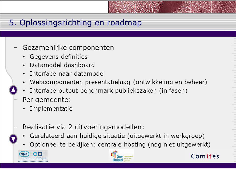 5. Oplossingsrichting en roadmap –Gezamenlijke componenten Gegevens definities Datamodel dashboard Interface naar datamodel Webcomponenten presentatie