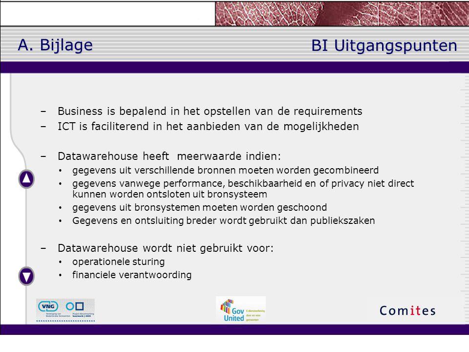 A. Bijlage –Business is bepalend in het opstellen van de requirements –ICT is faciliterend in het aanbieden van de mogelijkheden –Datawarehouse heeft