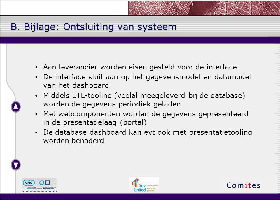 B. Bijlage: Ontsluiting van systeem Aan leverancier worden eisen gesteld voor de interface De interface sluit aan op het gegevensmodel en datamodel va