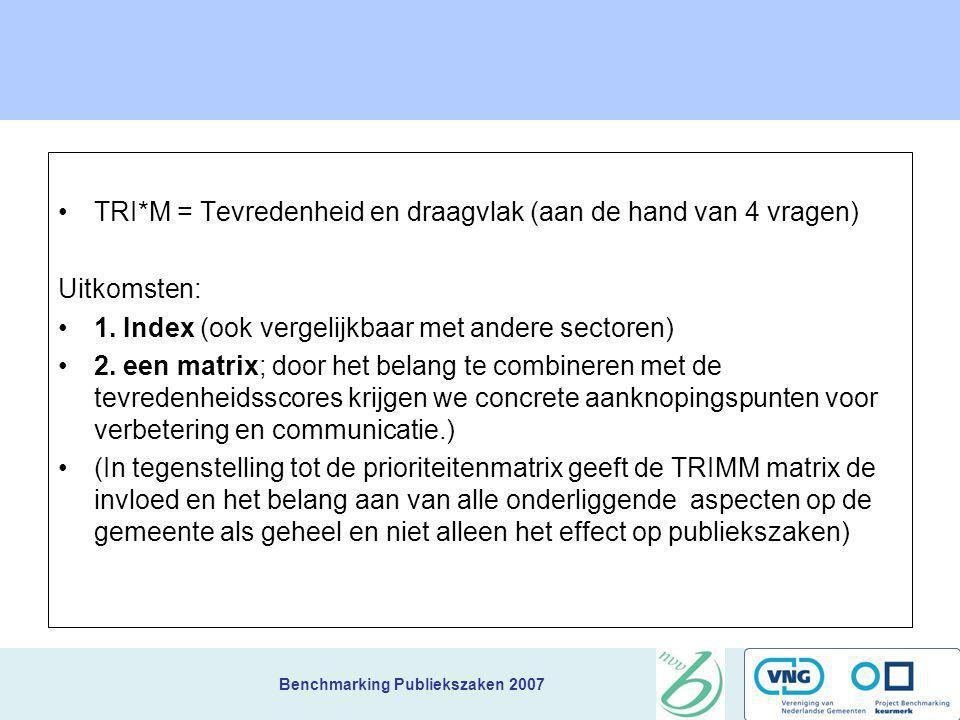 Benchmarking Publiekszaken 2007 Aanleiding TRI*M Totaaloordeel van burgers is niet alleen gebaseerd op de ervaring met burgerzaken TRI*M = Tevredenhei