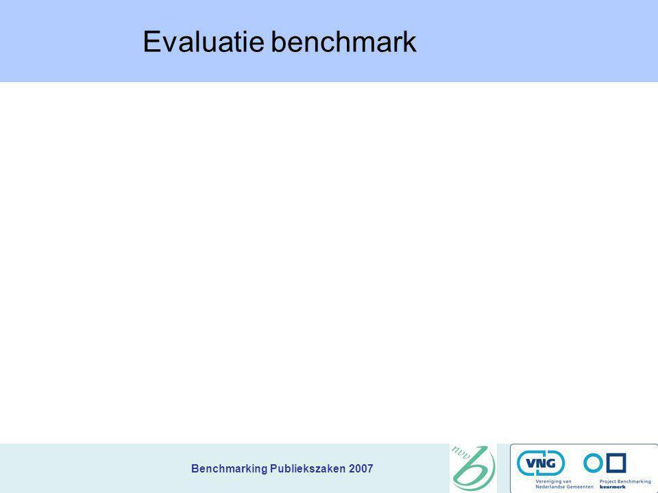 Benchmarking Publiekszaken 2007 Opdracht Intervisie in 3 groepen 1.Gemeente 1 licht kort de knelpunten en verbeteracties toe 2.Overige gemeenten stell
