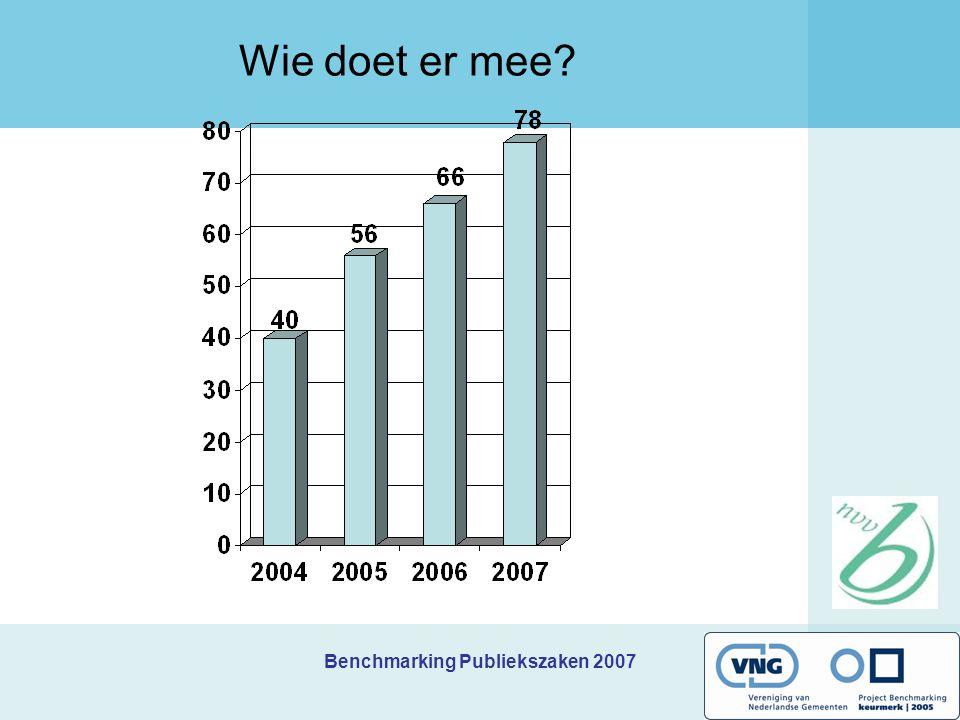 Benchmarking Publiekszaken 2007 Wie doet er mee