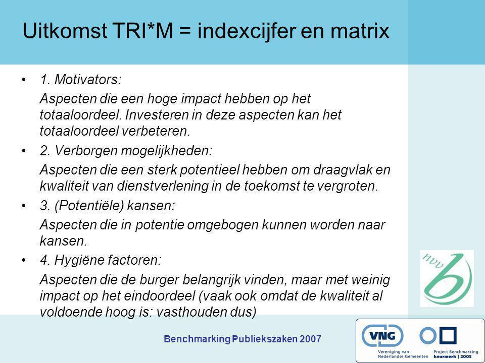 Benchmarking Publiekszaken 2007 Uitkomst TRI*M = indexcijfer en matrix 1. Motivators: Aspecten die een hoge impact hebben op het totaaloordeel. Invest