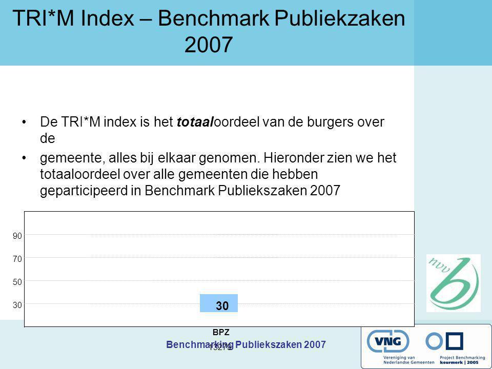 Benchmarking Publiekszaken 2007 TRI*M Index – Benchmark Publiekzaken 2007 De TRI*M index is het totaaloordeel van de burgers over de gemeente, alles b