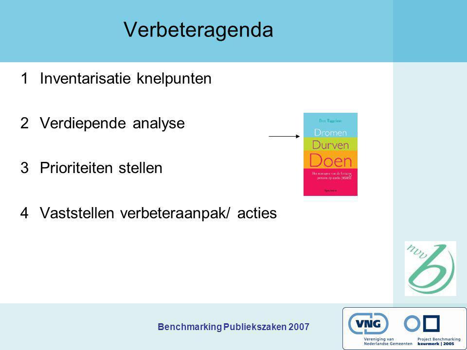 Benchmarking Publiekszaken 2007 Verbeteragenda 1Inventarisatie knelpunten 2Verdiepende analyse 3Prioriteiten stellen 4Vaststellen verbeteraanpak/ acti