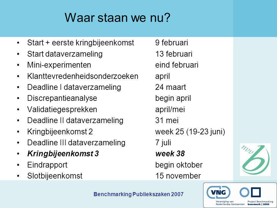 Benchmarking Publiekszaken 2007 Waar staan we nu? Start + eerste kringbijeenkomst9 februari Start dataverzameling 13 februari Mini-experimenteneind fe