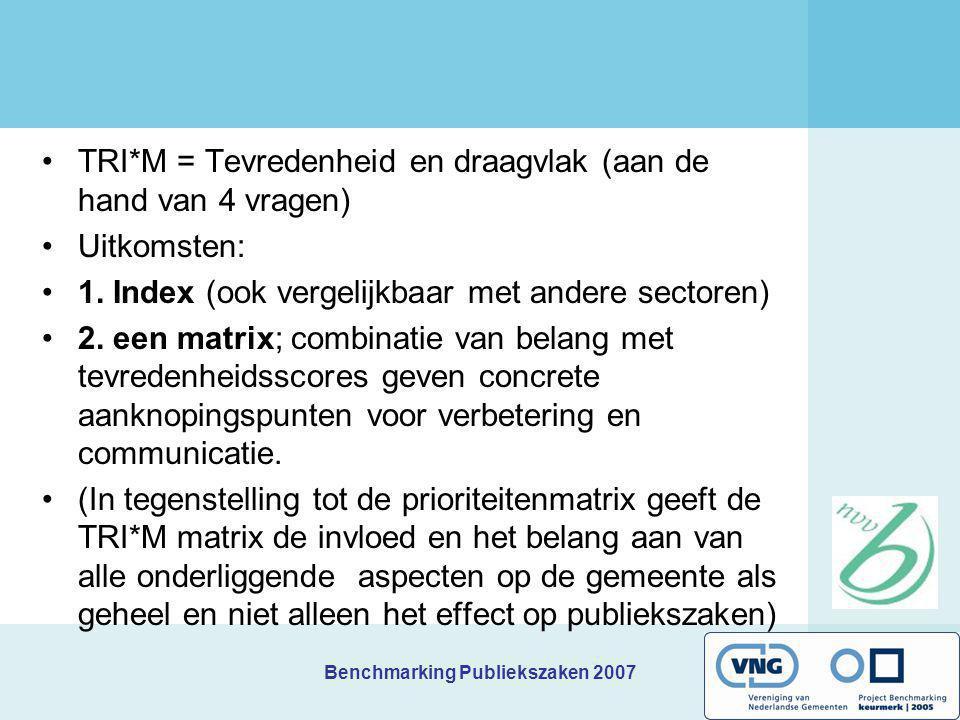 Benchmarking Publiekszaken 2007 TRI*M = Tevredenheid en draagvlak (aan de hand van 4 vragen) Uitkomsten: 1. Index (ook vergelijkbaar met andere sector
