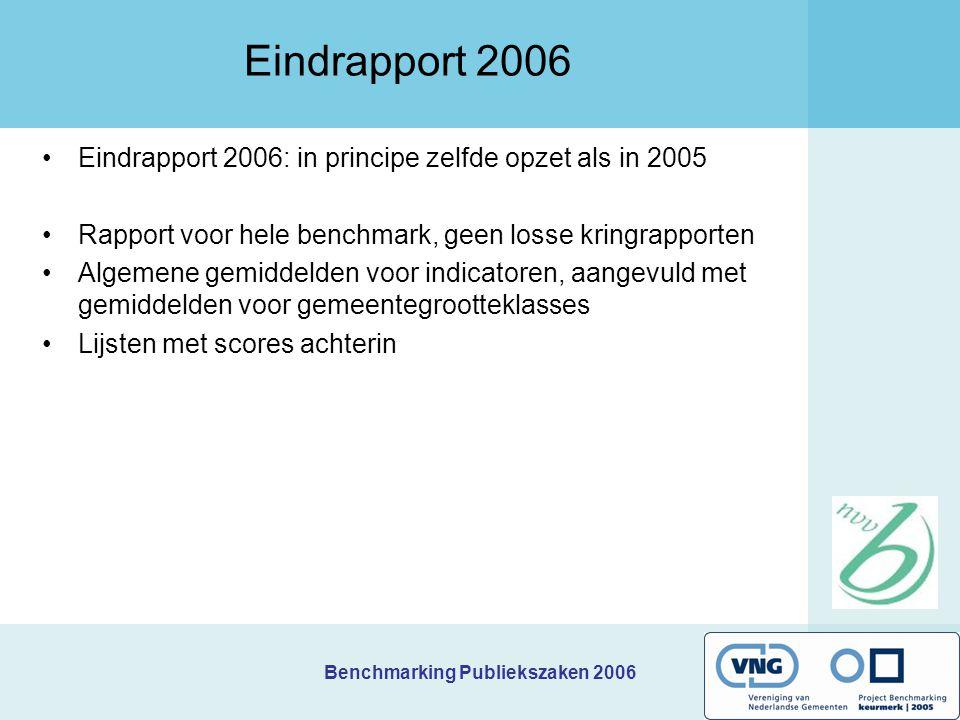Benchmarking Publiekszaken 2006 Eindrapport 2006 Eindrapport 2006: in principe zelfde opzet als in 2005 Rapport voor hele benchmark, geen losse kringr