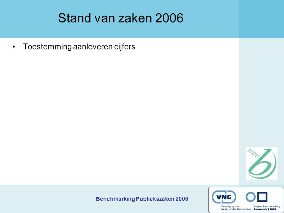 Benchmarking Publiekszaken 2006 Stand van zaken 2006 Toestemming aanleveren cijfers