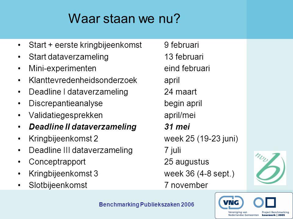 Benchmarking Publiekszaken 2006 Waar staan we nu? Start + eerste kringbijeenkomst9 februari Start dataverzameling 13 februari Mini-experimenteneind fe