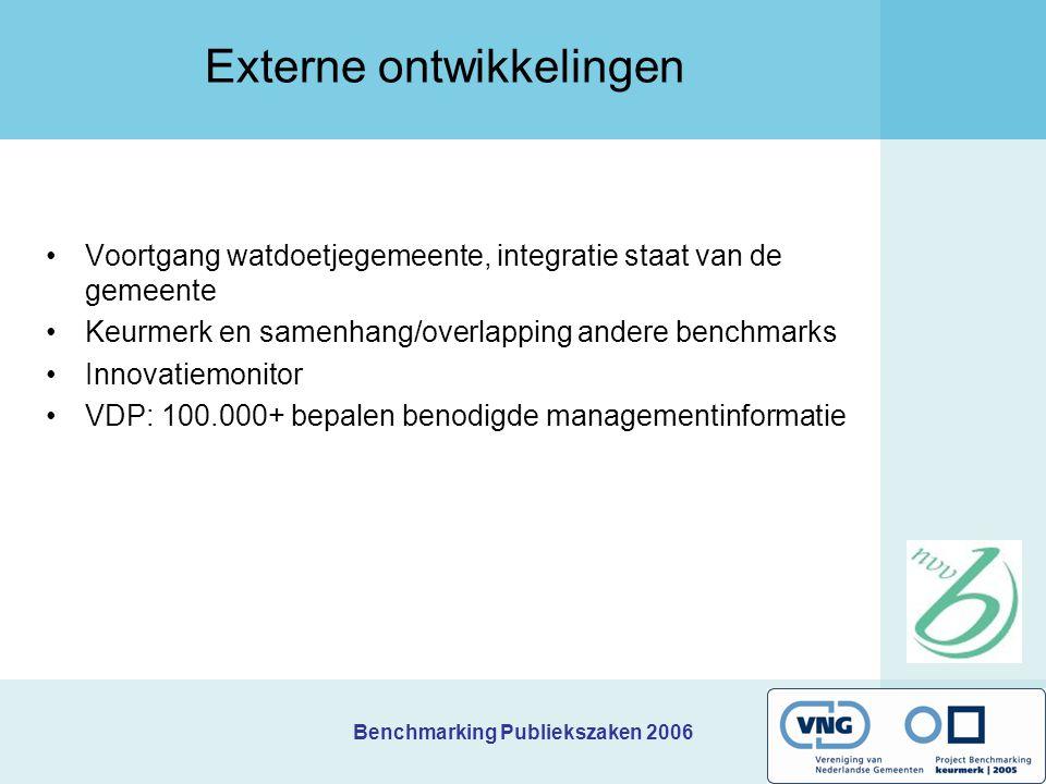 Benchmarking Publiekszaken 2006 Externe ontwikkelingen Voortgang watdoetjegemeente, integratie staat van de gemeente Keurmerk en samenhang/overlapping andere benchmarks Innovatiemonitor VDP: 100.000+ bepalen benodigde managementinformatie