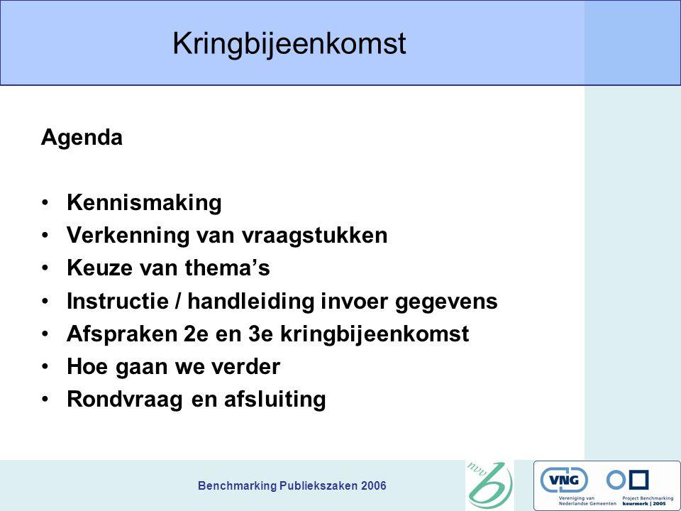 Benchmarking Publiekszaken 2006 Kennismaking Wie ben ik .